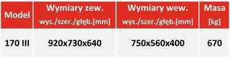 Kasa pancerna Trident 170 III - tabela z wymiarami