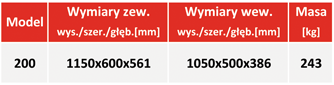 Sejf na dokumenty DuoGuard 200 - tabela z wymiarami