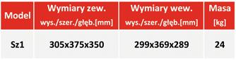 Sejf wrzutowy Sigma 1 - tabela z wymiarami