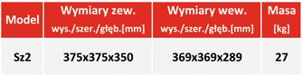 Sejf wrzutowy Sigma 2 - tabela z wymiarami