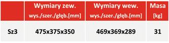 Sejf wrzutowy Sigma 3 - tabela z wymiarami